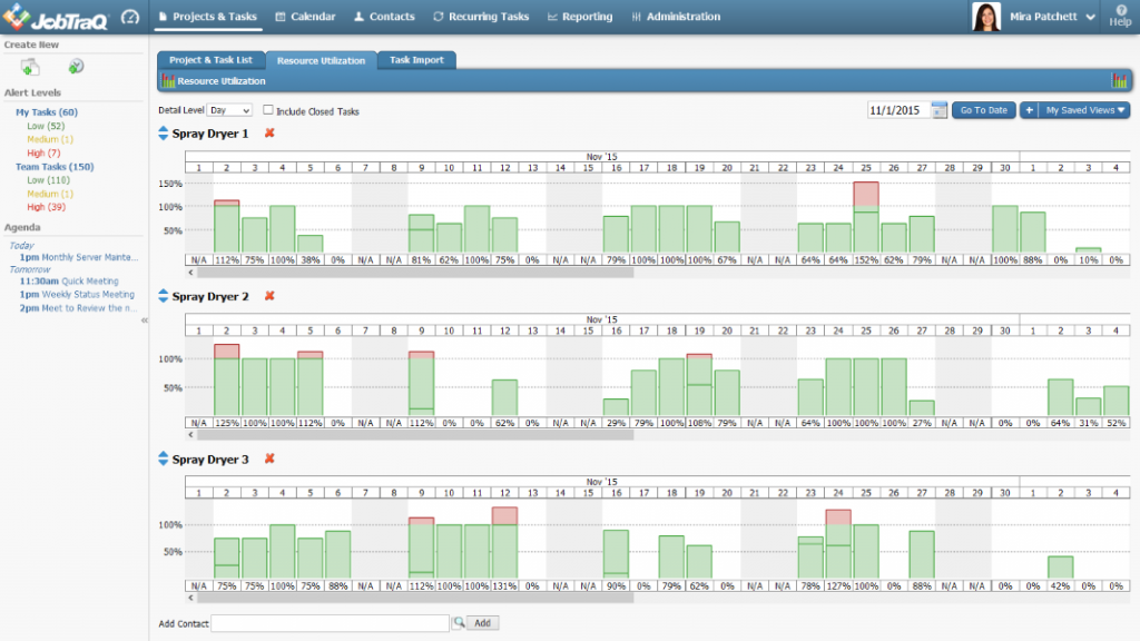 JobTraQ Resource Utilization dashboard